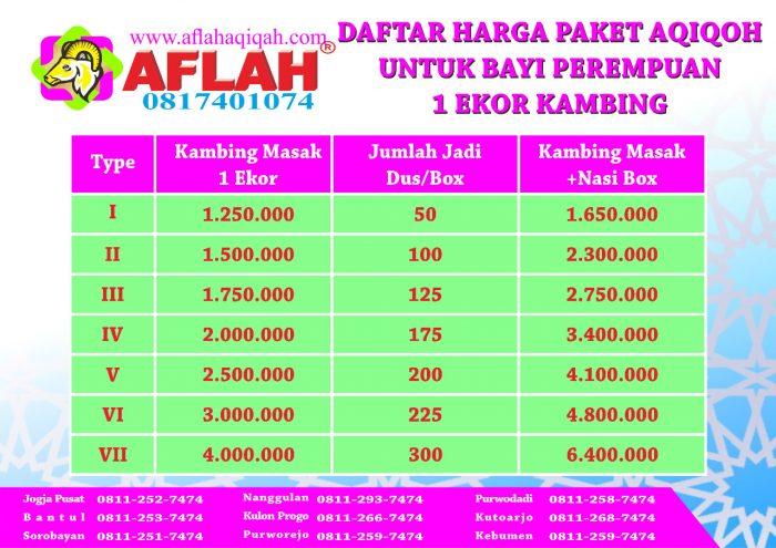catering jogja aqiqah murah sesuai sunnah diantar sampai rumah gratis